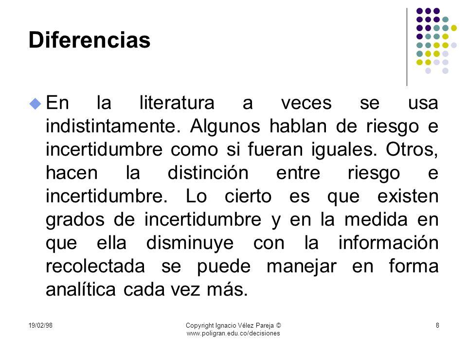 19/02/98Copyright Ignacio Vélez Pareja © www.poligran.edu.co/decisiones 19 Lo mismo, pero en Colombia u En una investigación desarrollada entre 1985 y 1986 por García y Marín de EAFIT, los ejecutivos de las empresas más grandes de Colombia percibían como principales causas del riesgo las siguientes: