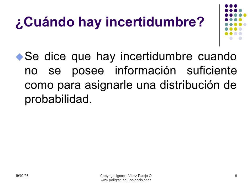 19/02/98Copyright Ignacio Vélez Pareja © www.poligran.edu.co/decisiones 9 ¿Cuándo hay incertidumbre? u Se dice que hay incertidumbre cuando no se pose