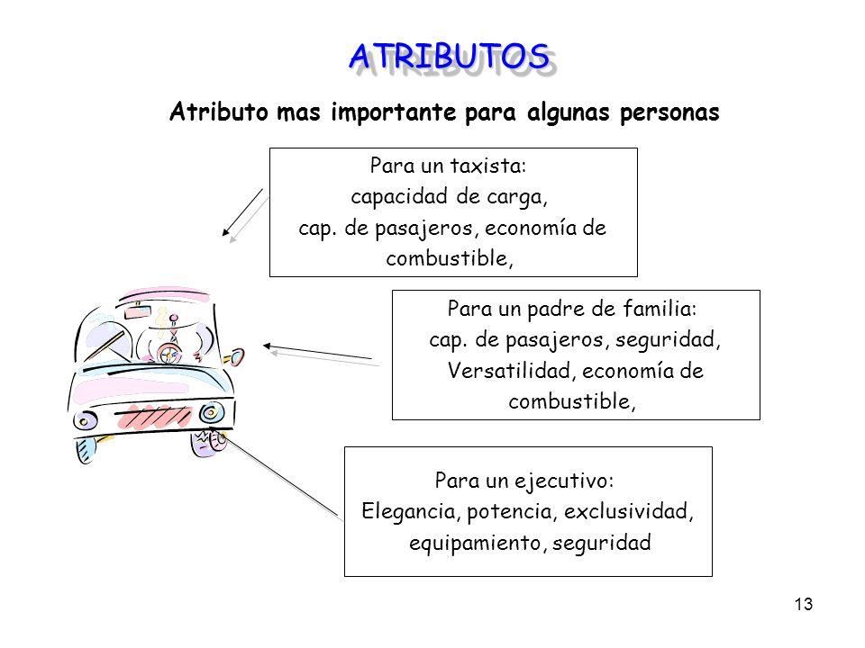 13 ATRIBUTOSATRIBUTOS Atributo mas importante para algunas personas Para un taxista: capacidad de carga, cap. de pasajeros, economía de combustible, P