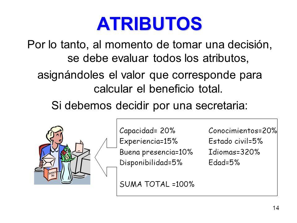 14 ATRIBUTOS Por lo tanto, al momento de tomar una decisión, se debe evaluar todos los atributos, asignándoles el valor que corresponde para calcular