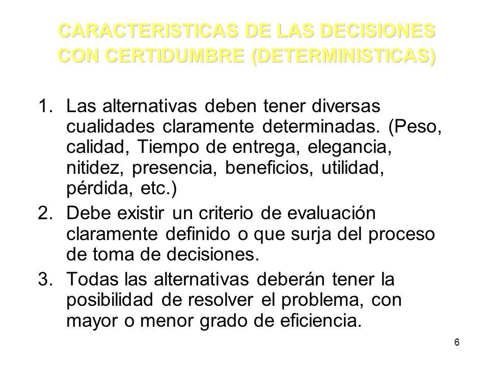 6 CARACTERISTICAS DE LAS DECISIONES CON CERTIDUMBRE (DETERMINISTICAS) 1.Las alternativas deben tener diversas cualidades claramente determinadas. (Pes
