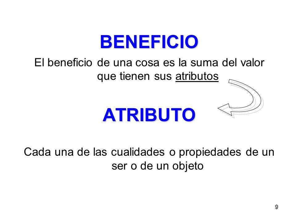9 BENEFICIO El beneficio de una cosa es la suma del valor que tienen sus atributosATRIBUTO Cada una de las cualidades o propiedades de un ser o de un
