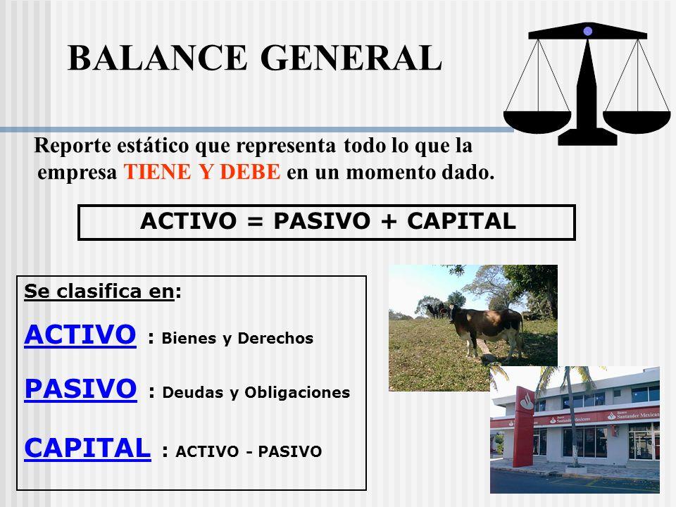 CONTABILIDAD Disciplina que enseña las normas y los procedimientos para ordenar, analizar, y registrar las operaciones de $. 1) BALANCE GENERAL2) ESTA