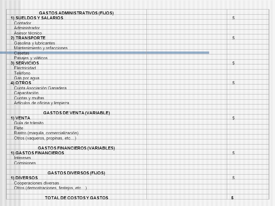 COSTOS DE PRODUCCIÓN (VARIABLES) 1) GANADO $ Becerros Becerras Toretes Novillonas 2) FERTILIZANTE $ Fertilizante Otros (análisis de suelo, etc…) 3) MA