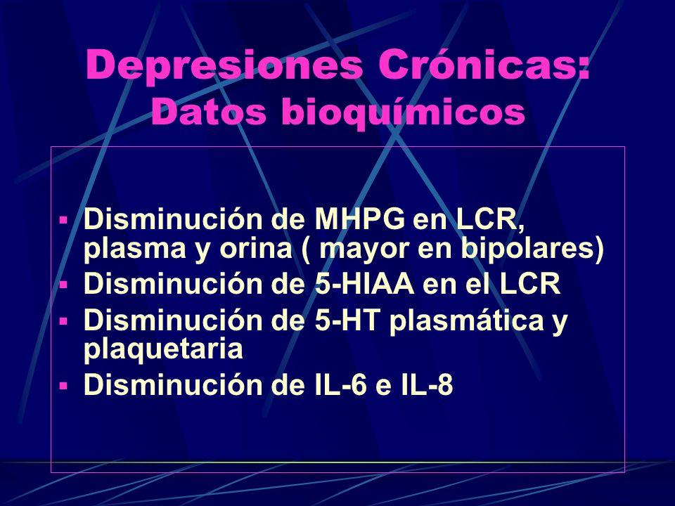 Depresiones Crónicas: Datos bioquímicos Disminución de MHPG en LCR, plasma y orina ( mayor en bipolares) Disminución de 5-HIAA en el LCR Disminución de 5-HT plasmática y plaquetaria Disminución de IL-6 e IL-8