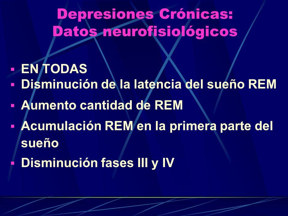 Depresiones Crónicas: Datos neurofisiológicos EN TODAS Disminución de la latencia del sueño REM Aumento cantidad de REM Acumulación REM en la primera parte del sueño Disminución fases III y IV