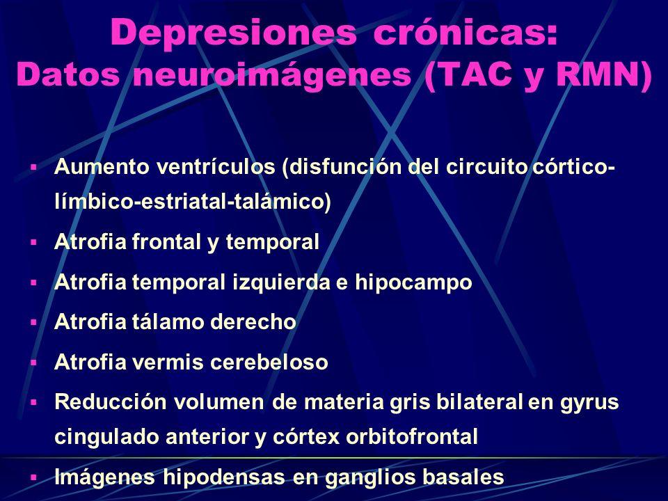 Depresiones crónicas: Datos neuroimágenes (TAC y RMN) Aumento ventrículos (disfunción del circuito córtico- límbico-estriatal-talámico) Atrofia frontal y temporal Atrofia temporal izquierda e hipocampo Atrofia tálamo derecho Atrofia vermis cerebeloso Reducción volumen de materia gris bilateral en gyrus cingulado anterior y córtex orbitofrontal Imágenes hipodensas en ganglios basales