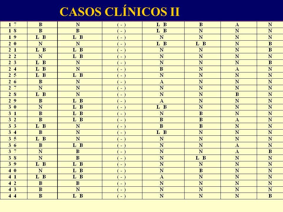 CASOS CLÍNICOS II