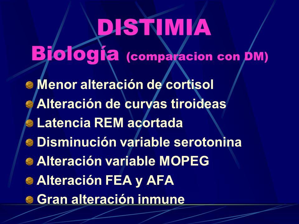 DISTIMIA Biología (comparacion con DM) Menor alteración de cortisol Alteración de curvas tiroideas Latencia REM acortada Disminución variable serotonina Alteración variable MOPEG Alteración FEA y AFA Gran alteración inmune