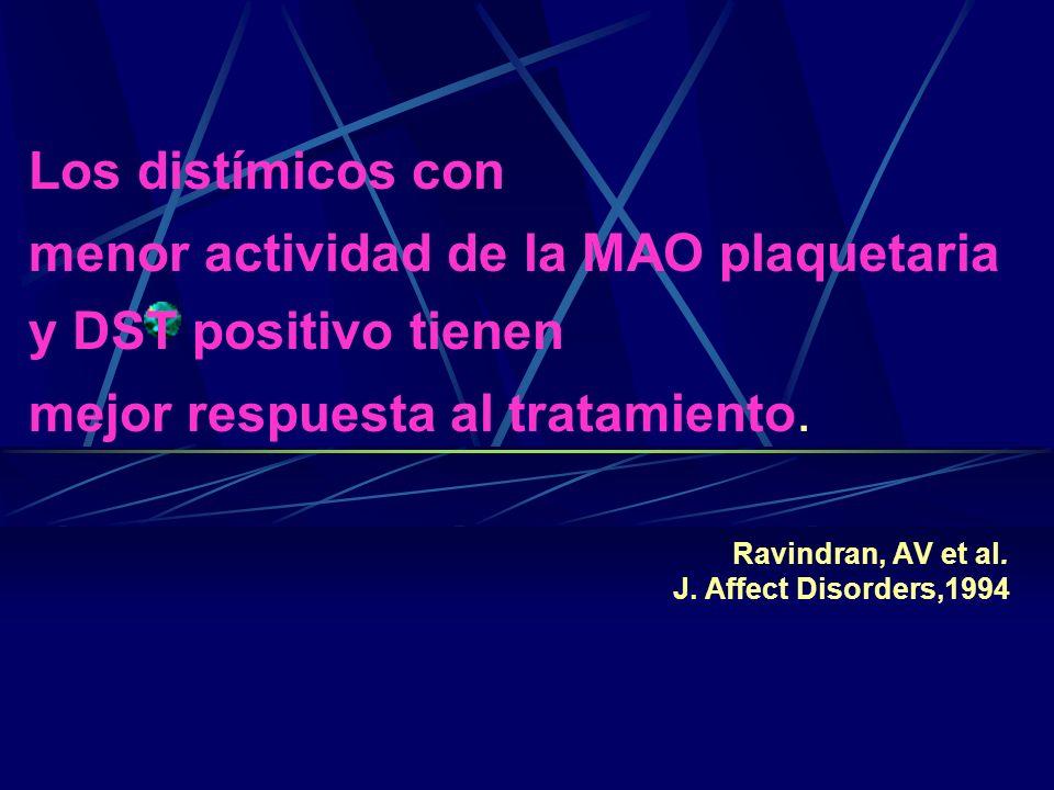Los distímicos con menor actividad de la MAO plaquetaria y DST positivo tienen mejor respuesta al tratamiento.