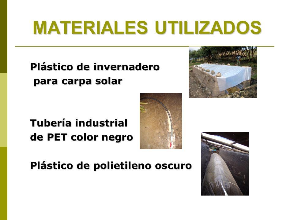 FACTORES CLIMÁTICOS Parámetros importantes Tª de trabajo : 10-20 ºC Tª de trabajo : 10-20 ºC pH : 6,7-7,6 pH : 6,7-7,6 Presión dentro del biodigestor Presión dentro del biodigestor Aislar conveniente las paredes y en especial la carpa solar Añadir cal si el pH es demasiado bajo Controlar el nivel de agua