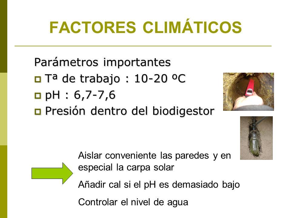 FACTORES CLIMÁTICOS Parámetros importantes Tª de trabajo : 10-20 ºC Tª de trabajo : 10-20 ºC pH : 6,7-7,6 pH : 6,7-7,6 Presión dentro del biodigestor