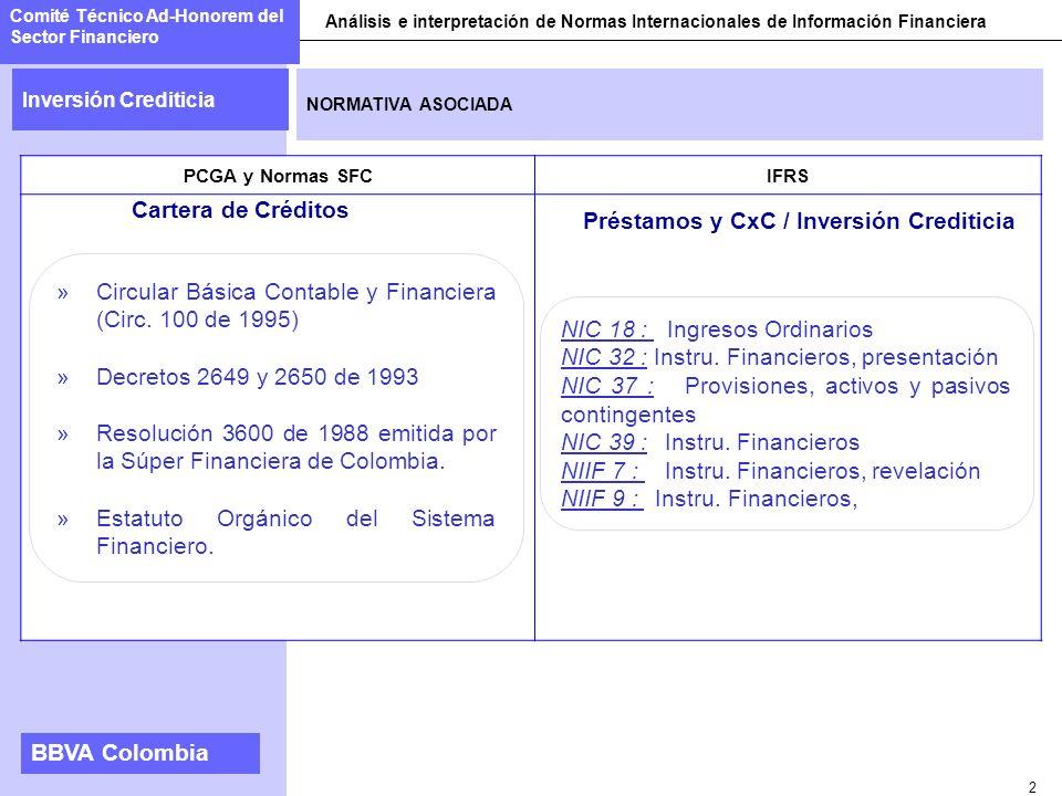 2 NORMATIVA ASOCIADA Inversión Crediticia Comité Técnico Ad-Honorem del Sector Financiero Análisis e interpretación de Normas Internacionales de Infor