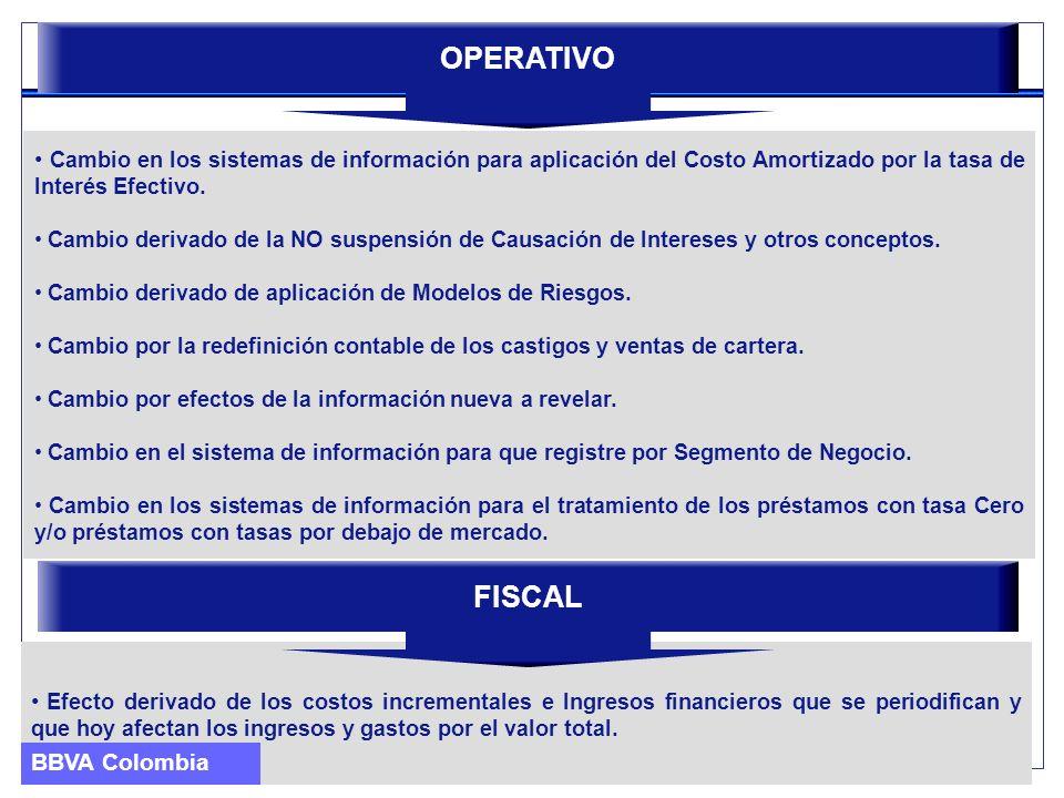 OPERATIVO Cambio en los sistemas de información para aplicación del Costo Amortizado por la tasa de Interés Efectivo. Cambio derivado de la NO suspens