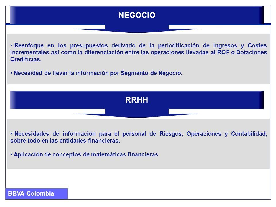 NEGOCIO Reenfoque en los presupuestos derivado de la periodificación de Ingresos y Costes Incrementales así como la diferenciación entre las operacion