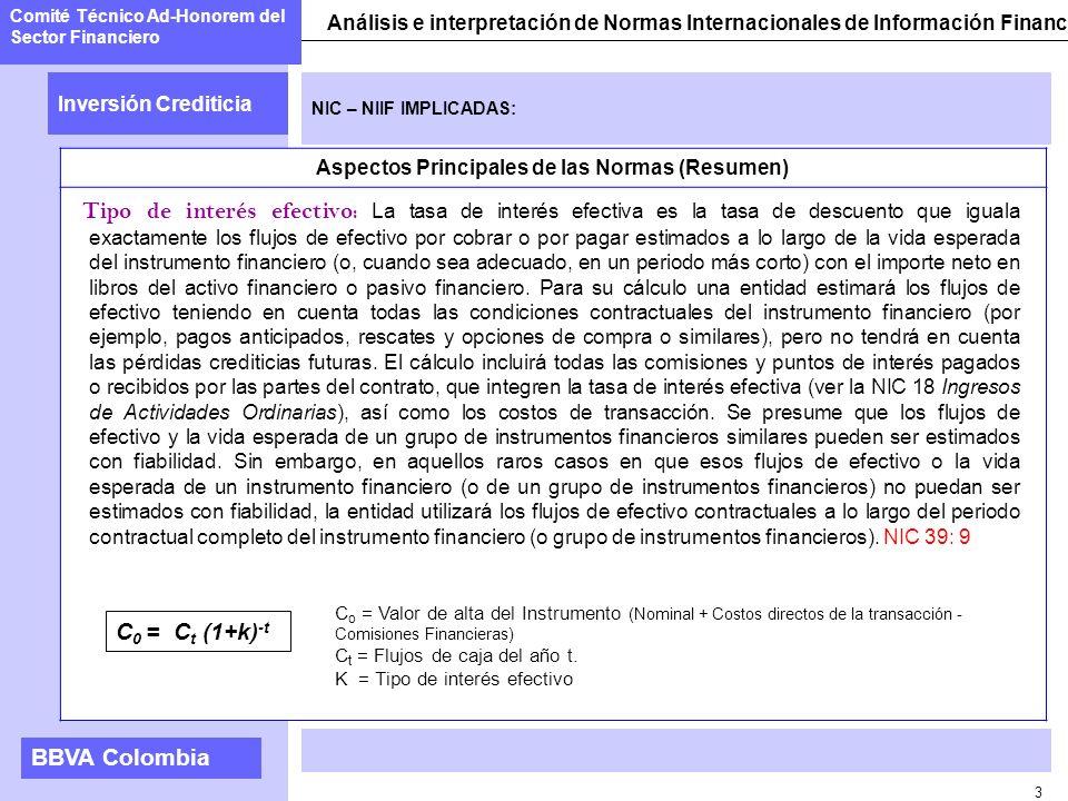 3 NIC – NIIF IMPLICADAS: Inversión Crediticia Aspectos Principales de las Normas (Resumen) Comité Técnico Ad-Honorem del Sector Financiero Análisis e