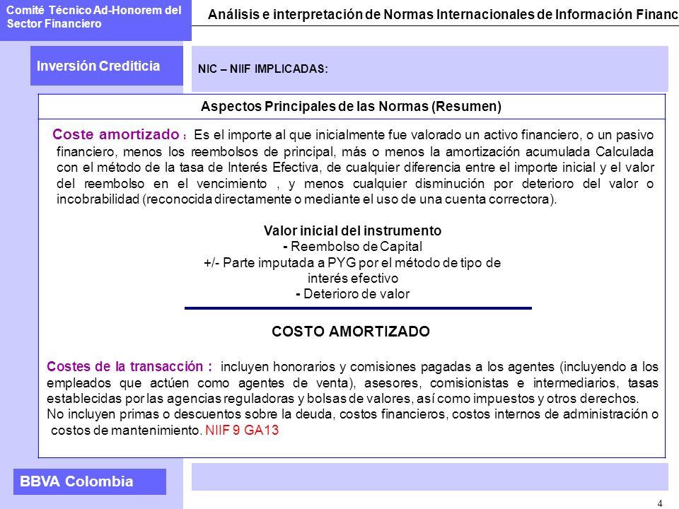 4 NIC – NIIF IMPLICADAS: Inversión Crediticia Aspectos Principales de las Normas (Resumen) Comité Técnico Ad-Honorem del Sector Financiero Análisis e