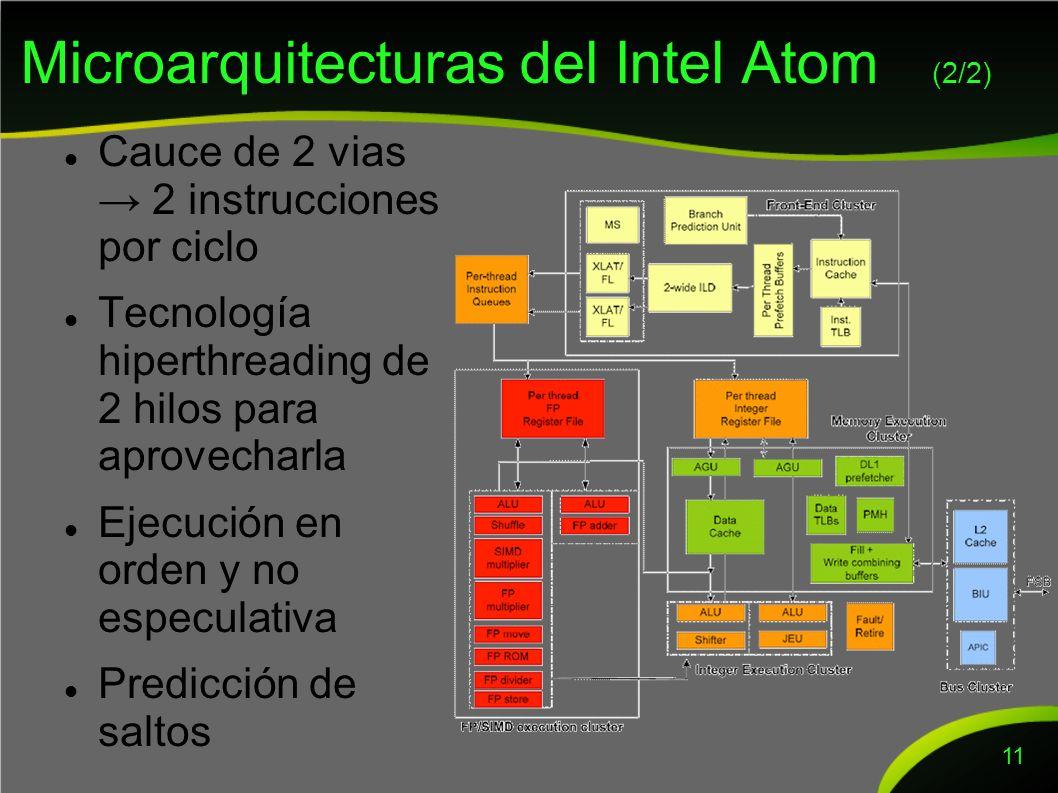 Microarquitecturas del Intel Atom (2/2) Cauce de 2 vias 2 instrucciones por ciclo Tecnología hiperthreading de 2 hilos para aprovecharla Ejecución en orden y no especulativa Predicción de saltos 11