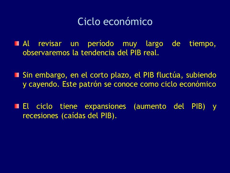 Ciclo económico Al revisar un período muy largo de tiempo, observaremos la tendencia del PIB real. Sin embargo, en el corto plazo, el PIB fluctúa, sub
