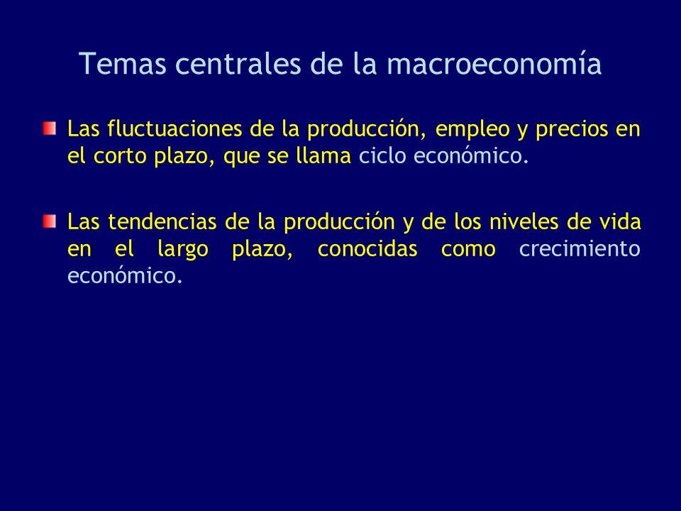 Temas centrales de la macroeconomía Las fluctuaciones de la producción, empleo y precios en el corto plazo, que se llama ciclo económico. Las tendenci