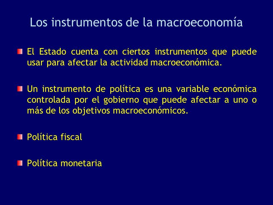 Los instrumentos de la macroeconomía El Estado cuenta con ciertos instrumentos que puede usar para afectar la actividad macroeconómica. Un instrumento