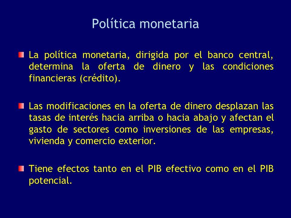 Política monetaria La política monetaria, dirigida por el banco central, determina la oferta de dinero y las condiciones financieras (crédito). Las mo