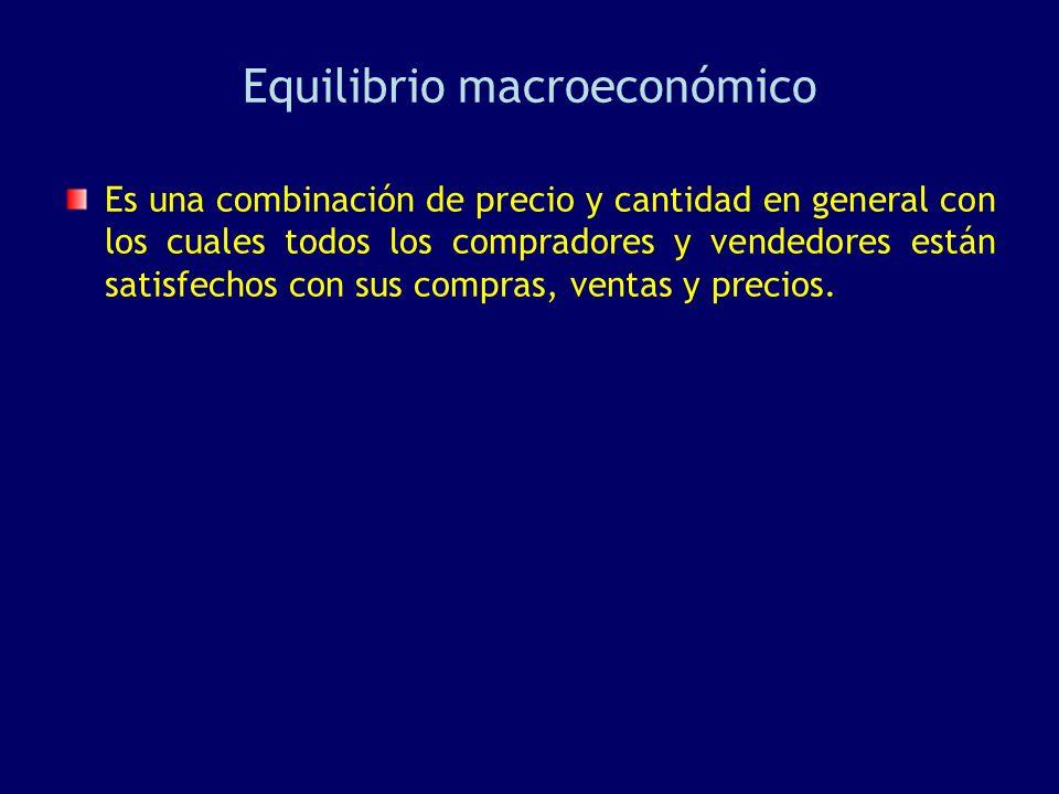 Equilibrio macroeconómico Es una combinación de precio y cantidad en general con los cuales todos los compradores y vendedores están satisfechos con s
