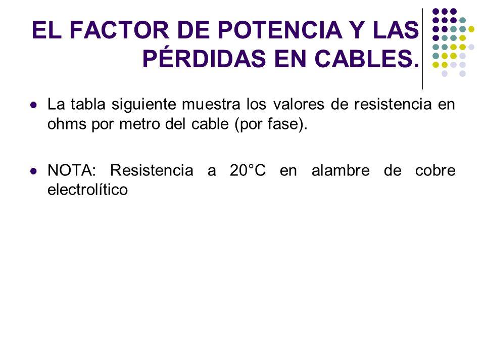 EL FACTOR DE POTENCIA Y LAS PÉRDIDAS EN CABLES. La tabla siguiente muestra los valores de resistencia en ohms por metro del cable (por fase). NOTA: Re