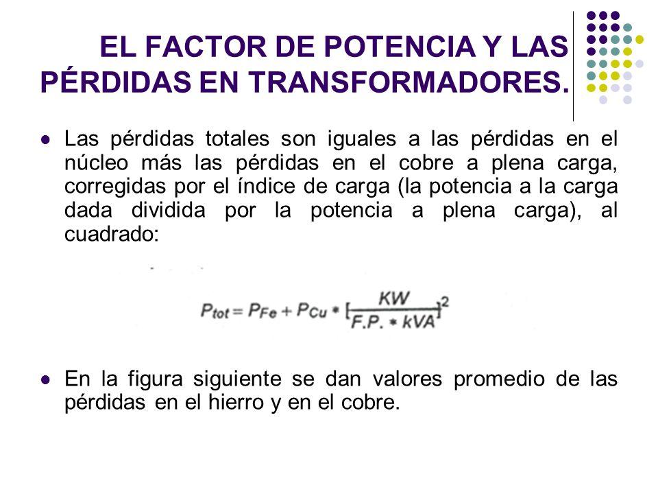 EL FACTOR DE POTENCIA Y LAS PÉRDIDAS EN TRANSFORMADORES. Las pérdidas totales son iguales a las pérdidas en el núcleo más las pérdidas en el cobre a p