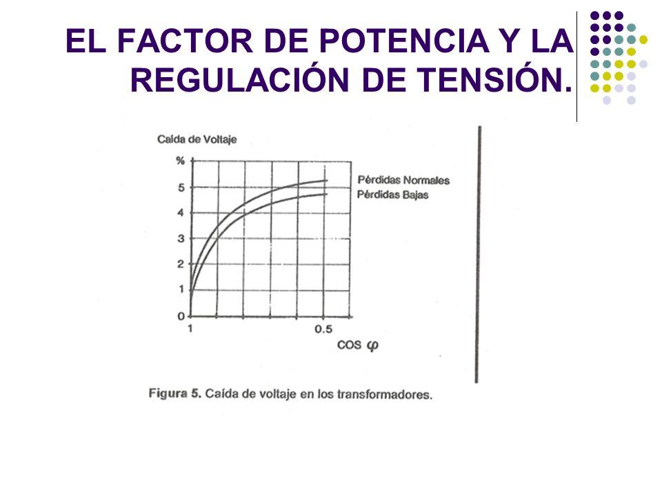 EL FACTOR DE POTENCIA Y LA REGULACIÓN DE TENSIÓN.