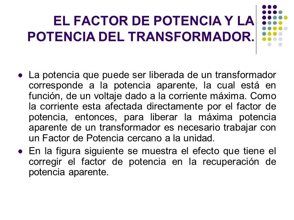 EL FACTOR DE POTENCIA Y LA POTENCIA DEL TRANSFORMADOR. La potencia que puede ser liberada de un transformador corresponde a la potencia aparente, la c