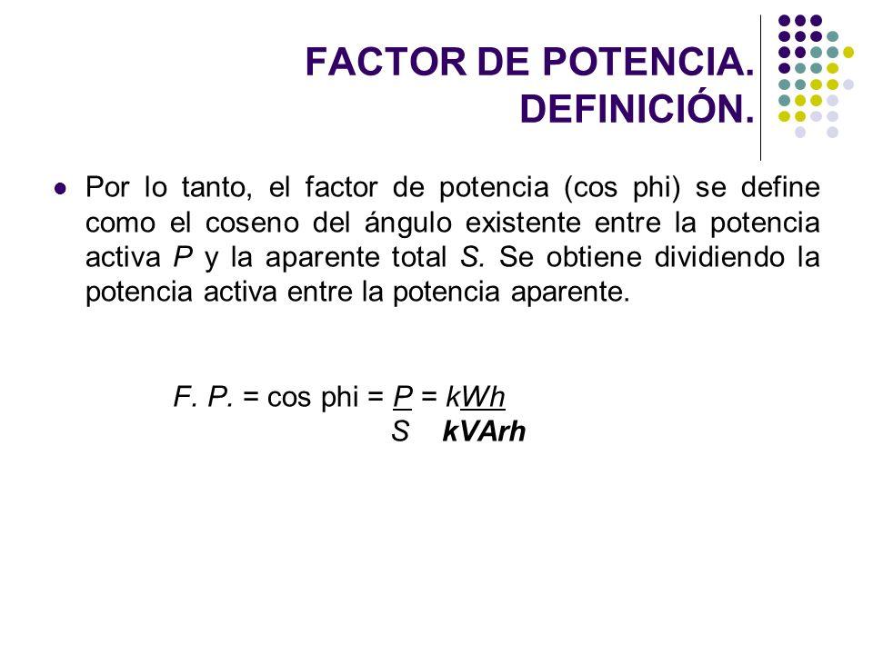 FACTOR DE POTENCIA. DEFINICIÓN. Por lo tanto, el factor de potencia (cos phi) se define como el coseno del ángulo existente entre la potencia activa P