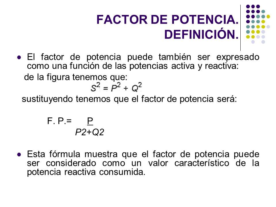 FACTOR DE POTENCIA. DEFINICIÓN. El factor de potencia puede también ser expresado como una función de las potencias activa y reactiva: de la figura te