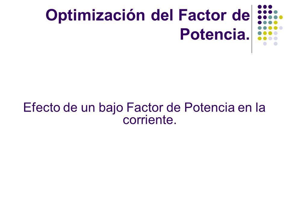 Optimización del Factor de Potencia. Efecto de un bajo Factor de Potencia en la corriente.