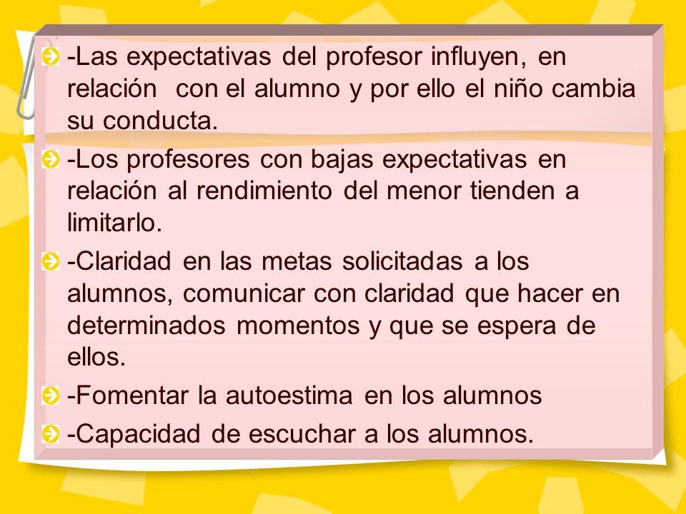 -Las expectativas del profesor influyen, en relación con el alumno y por ello el niño cambia su conducta. -Los profesores con bajas expectativas en re
