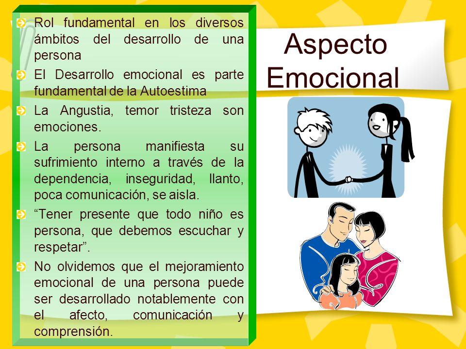 Rol fundamental en los diversos ámbitos del desarrollo de una persona El Desarrollo emocional es parte fundamental de la Autoestima La Angustia, temor