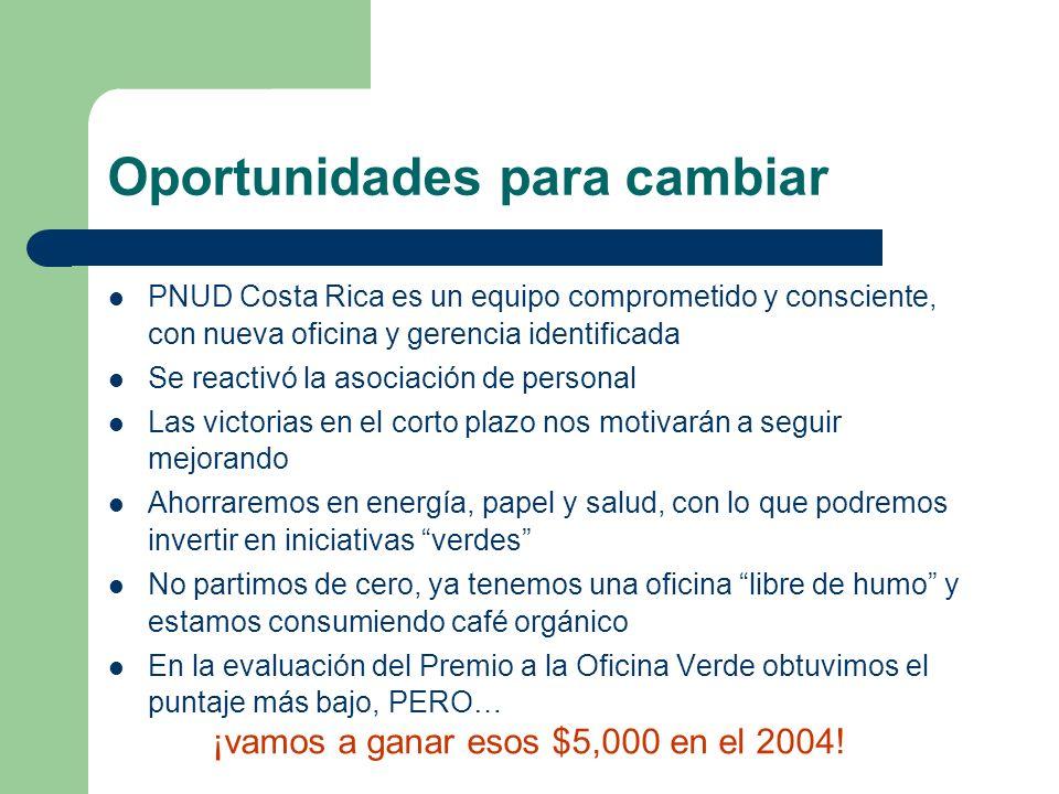 Oportunidades para cambiar PNUD Costa Rica es un equipo comprometido y consciente, con nueva oficina y gerencia identificada Se reactivó la asociación