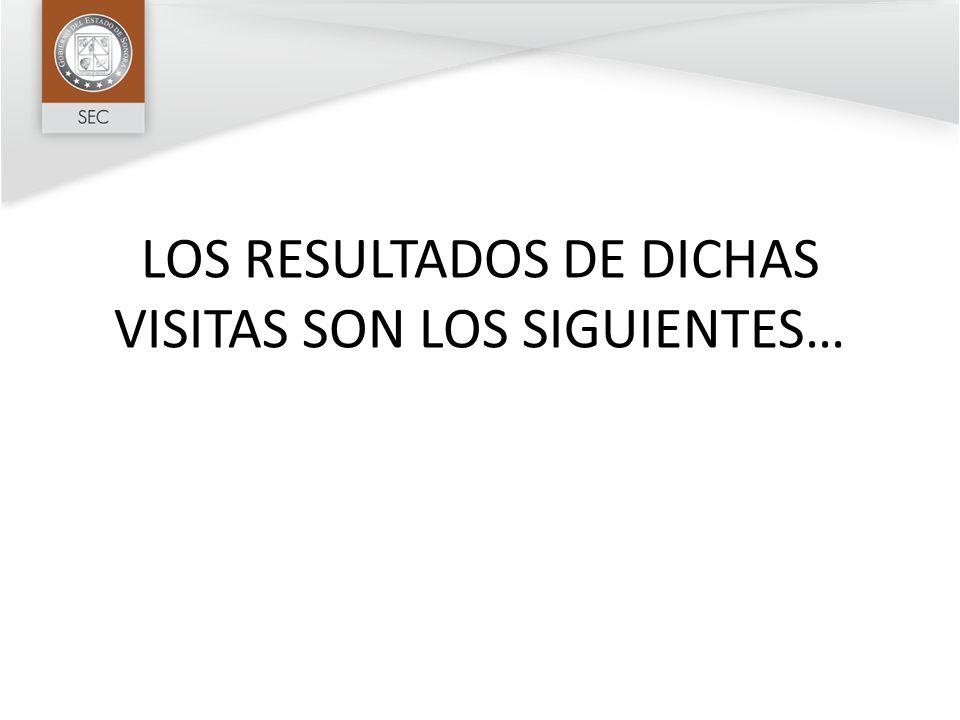 LOS RESULTADOS DE DICHAS VISITAS SON LOS SIGUIENTES…