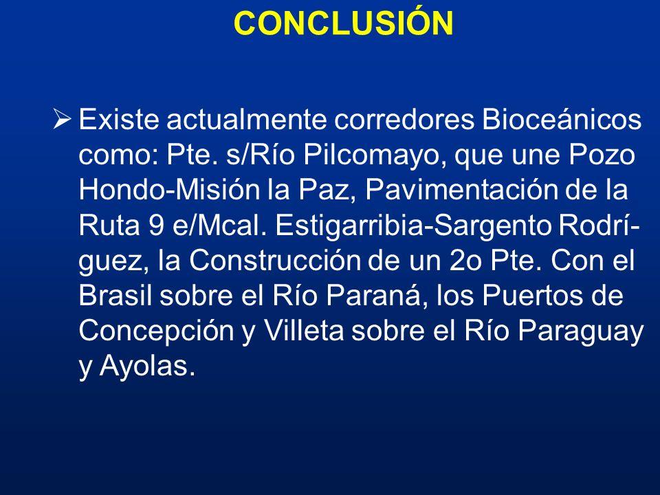CONCLUSIÓN Existe actualmente corredores Bioceánicos como: Pte. s/Río Pilcomayo, que une Pozo Hondo-Misión la Paz, Pavimentación de la Ruta 9 e/Mcal.