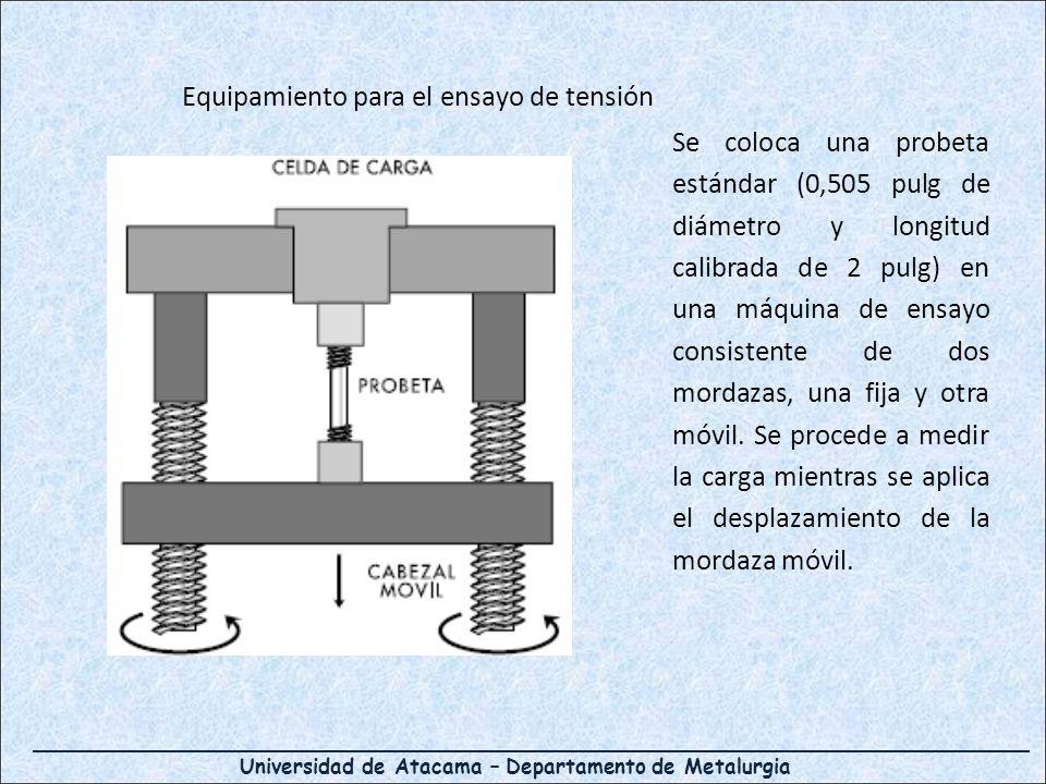Universidad de Atacama – Departamento de Metalurgia Se coloca una probeta estándar (0,505 pulg de diámetro y longitud calibrada de 2 pulg) en una máqu