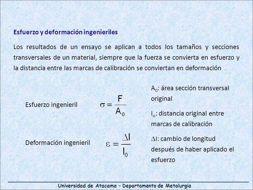 Universidad de Atacama – Departamento de Metalurgia Esfuerzo y deformación ingenieriles Los resultados de un ensayo se aplican a todos los tamaños y s