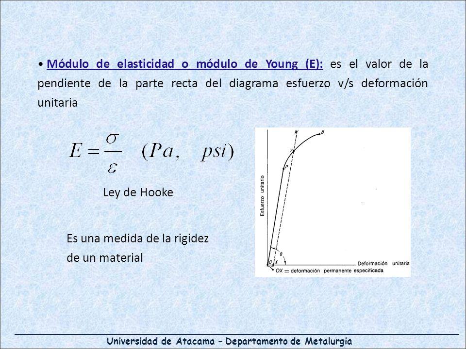 Universidad de Atacama – Departamento de Metalurgia Módulo de elasticidad o módulo de Young (E): es el valor de la pendiente de la parte recta del diagrama esfuerzo v/s deformación unitaria Ley de Hooke Es una medida de la rigidez de un material