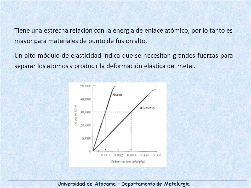 Universidad de Atacama – Departamento de Metalurgia Tiene una estrecha relación con la energía de enlace atómico, por lo tanto es mayor para materiale