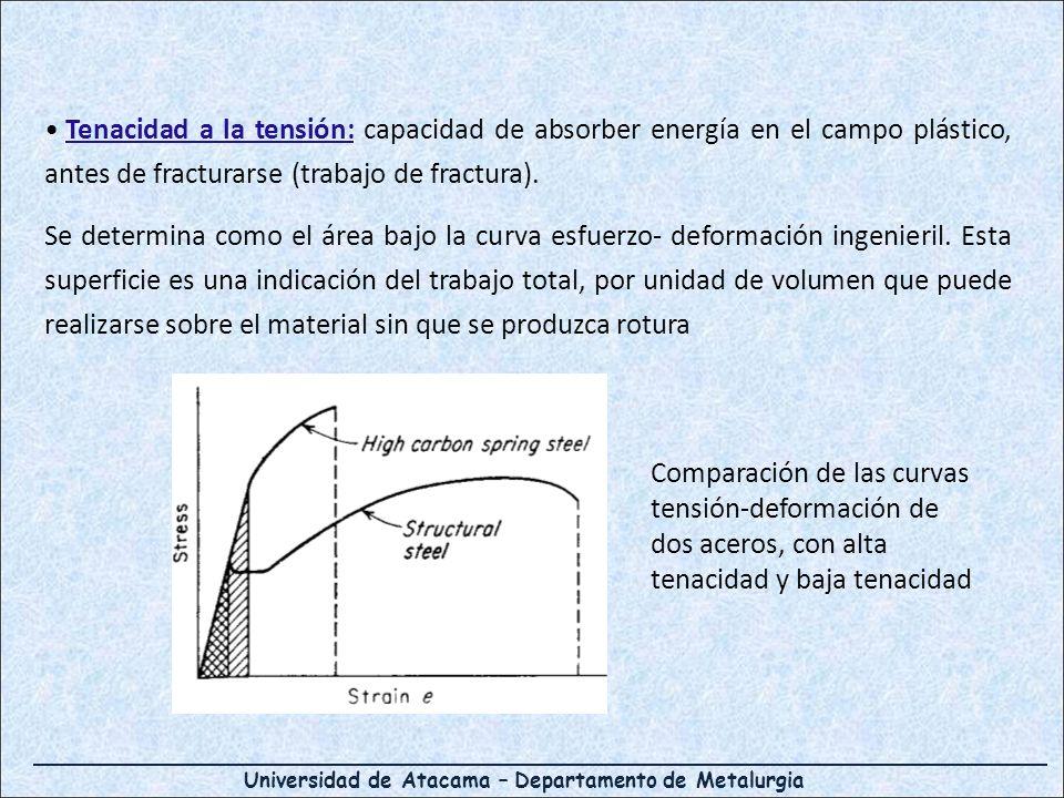 Tenacidad a la tensión: capacidad de absorber energía en el campo plástico, antes de fracturarse (trabajo de fractura). Se determina como el área bajo