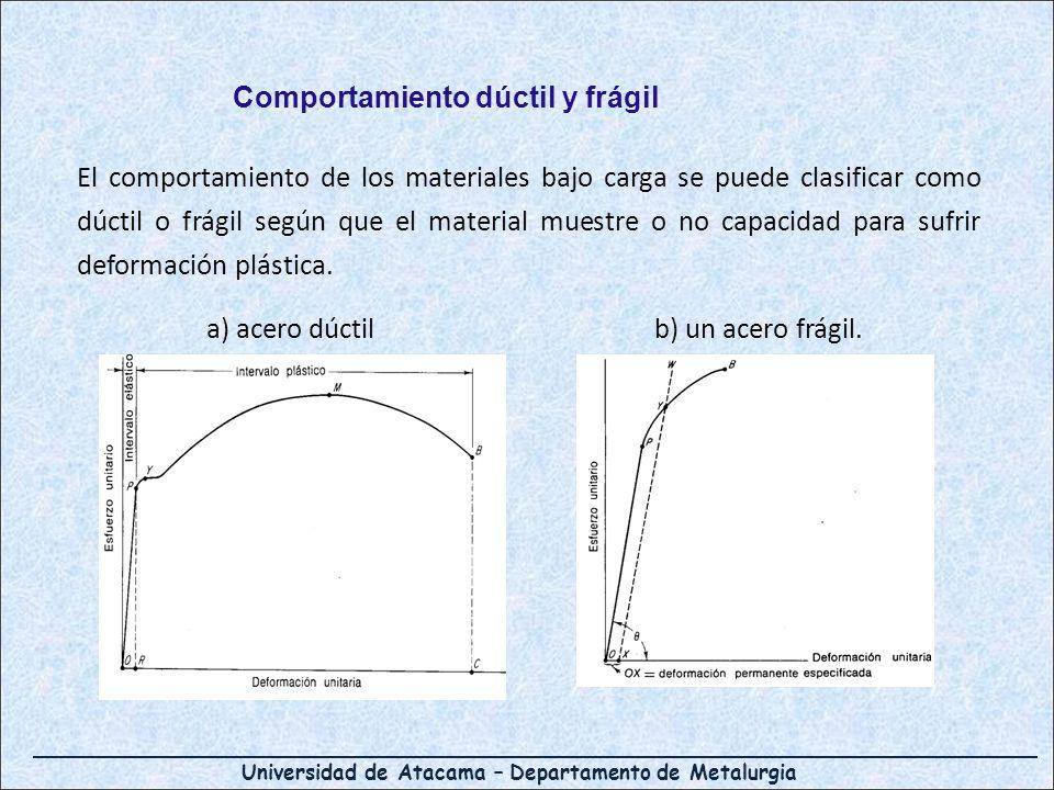 Universidad de Atacama – Departamento de Metalurgia Comportamiento dúctil y frágil El comportamiento de los materiales bajo carga se puede clasificar como dúctil o frágil según que el material muestre o no capacidad para sufrir deformación plástica.