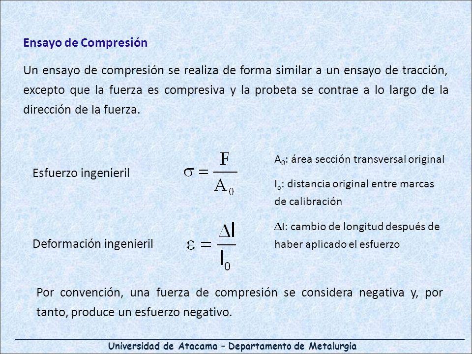 Universidad de Atacama – Departamento de Metalurgia Ensayo de Compresión Un ensayo de compresión se realiza de forma similar a un ensayo de tracción, excepto que la fuerza es compresiva y la probeta se contrae a lo largo de la dirección de la fuerza.