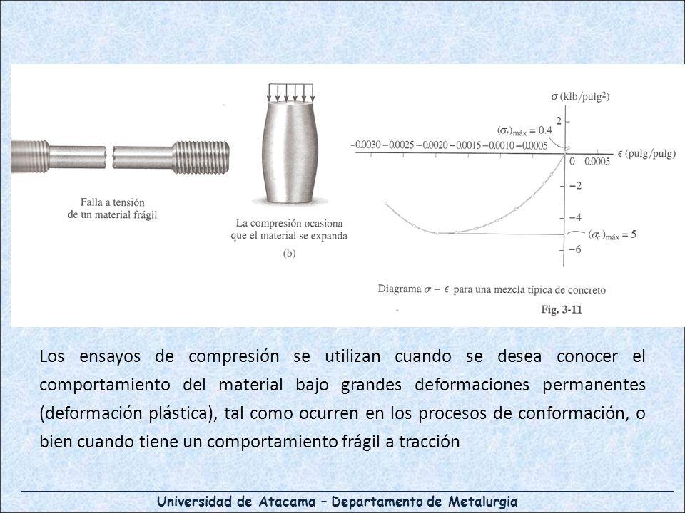 Los ensayos de compresión se utilizan cuando se desea conocer el comportamiento del material bajo grandes deformaciones permanentes (deformación plást