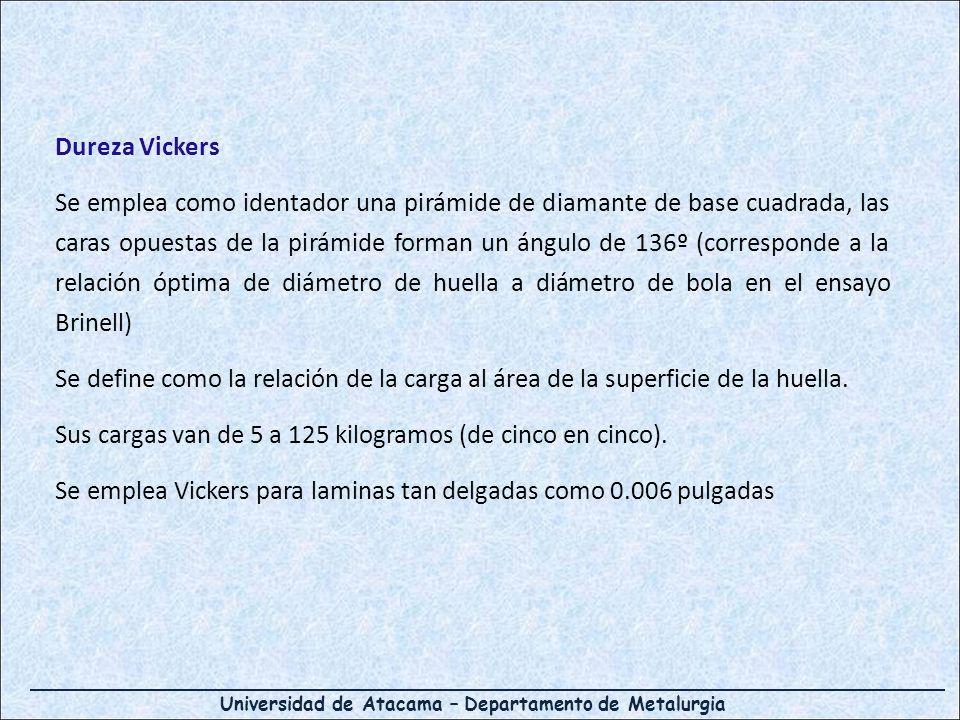 Universidad de Atacama – Departamento de Metalurgia Dureza Vickers Se emplea como identador una pirámide de diamante de base cuadrada, las caras opuestas de la pirámide forman un ángulo de 136º (corresponde a la relación óptima de diámetro de huella a diámetro de bola en el ensayo Brinell) Se define como la relación de la carga al área de la superficie de la huella.