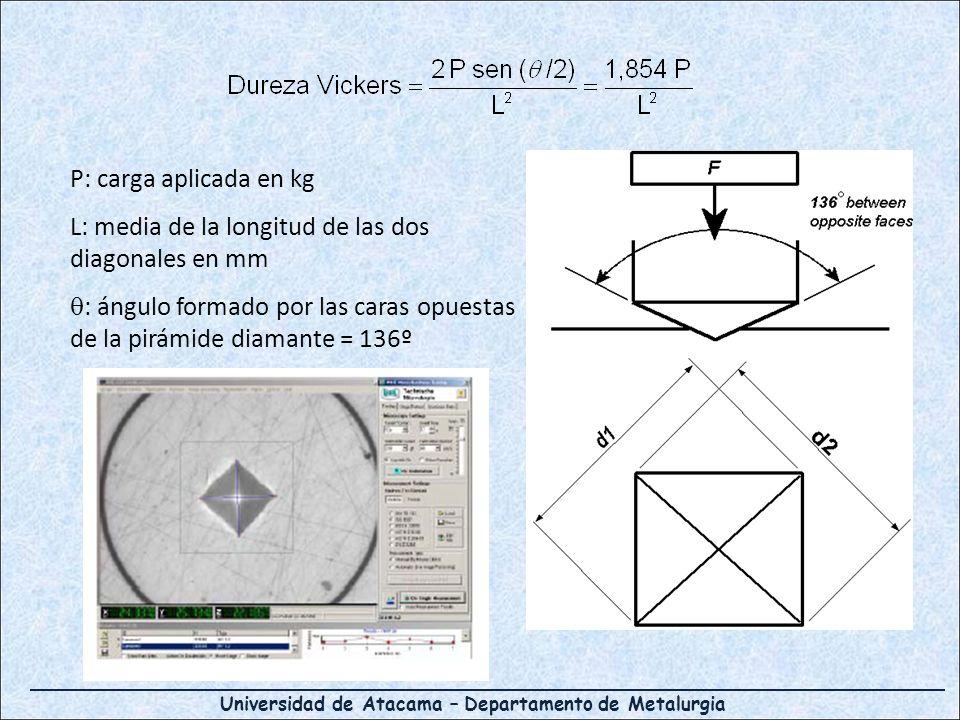 Universidad de Atacama – Departamento de Metalurgia P: carga aplicada en kg L: media de la longitud de las dos diagonales en mm : ángulo formado por las caras opuestas de la pirámide diamante = 136º