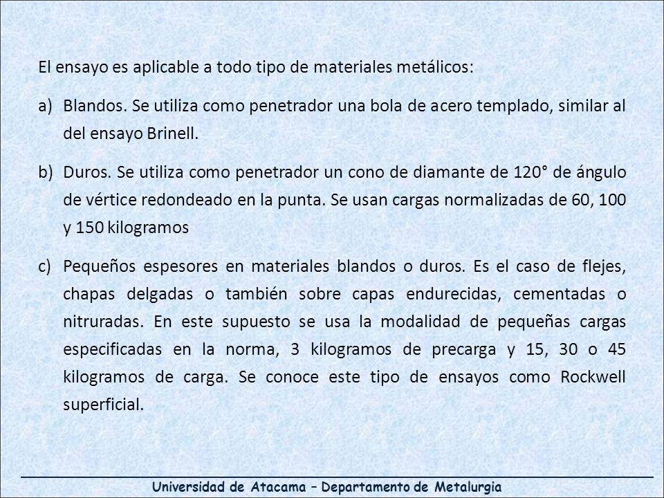 Universidad de Atacama – Departamento de Metalurgia El ensayo es aplicable a todo tipo de materiales metálicos: a)Blandos. Se utiliza como penetrador